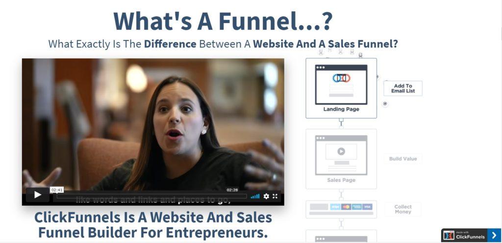 website of ClickFunnels