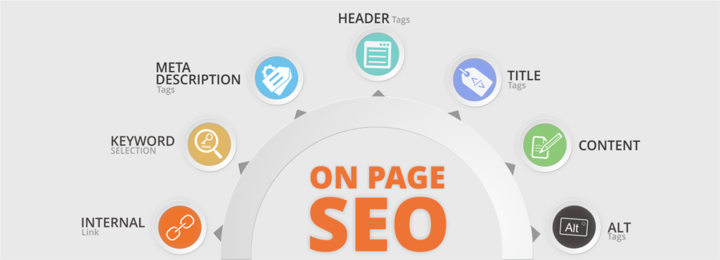 On-Page SEO for Fiverr SEO