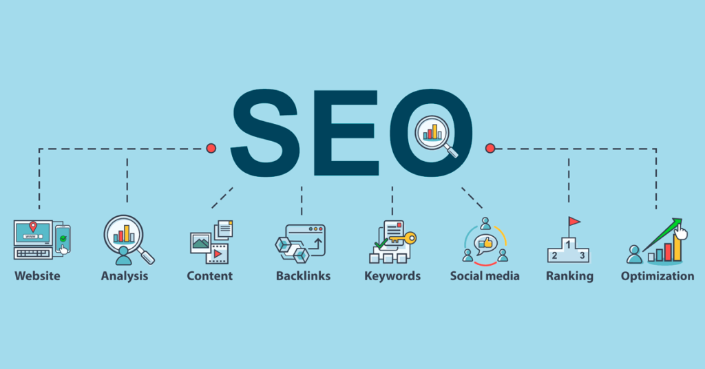 What is SEO Fiverr?