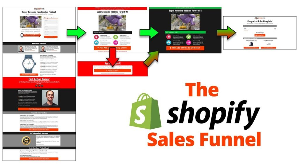 ClickFunnels eCommerce and Shopify